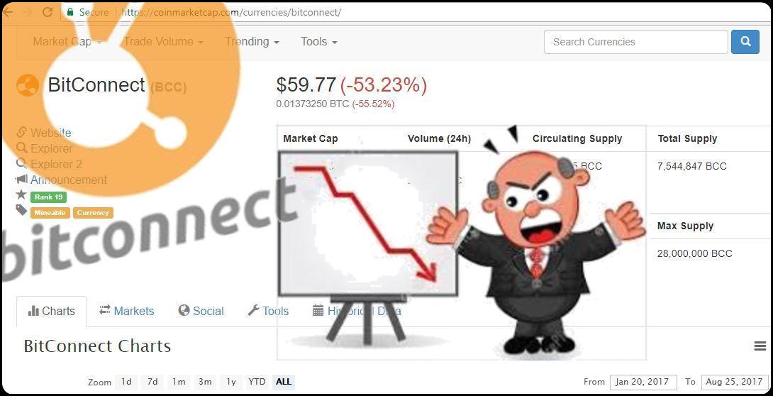 bitconnect coin plunge 59 dollars steemit.com nandibear.com nandi bear luke bitcoin august 24 2017 sell bitconnectcoin.io